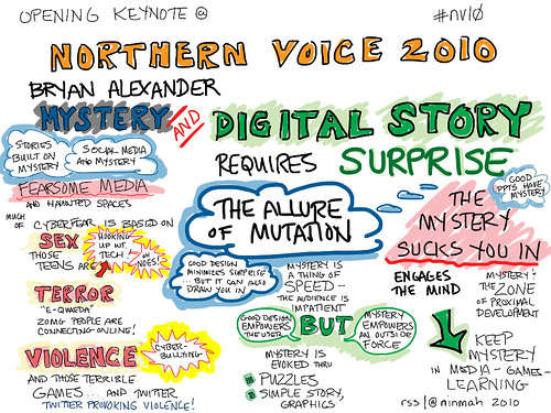 Bryan Alexander's Keynote