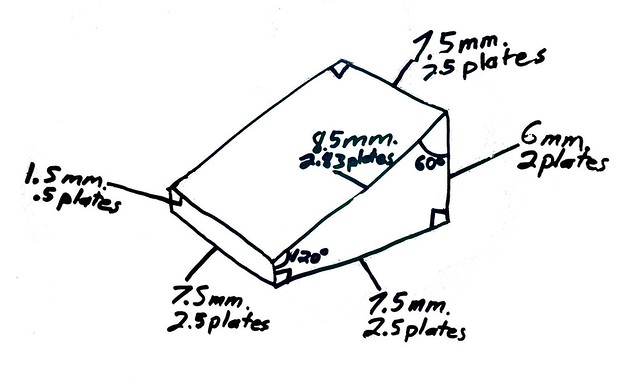 cheese slope diagram