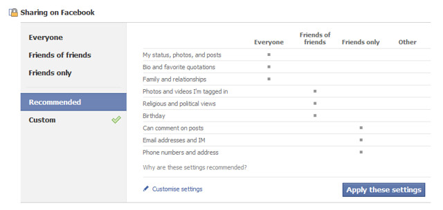 Recommended Sharing Settings