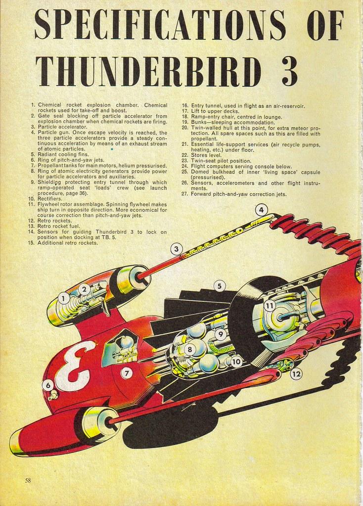 thunderbirdsannual1_57