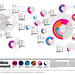global Map of Social Web Involvement - Global Web Index 2009 by takingthepictures
