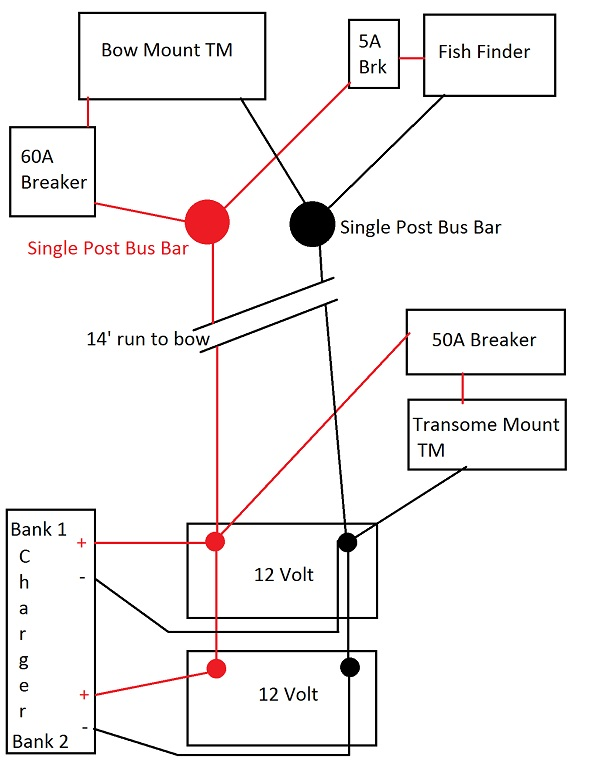 tracker pro guide wiring diagrams