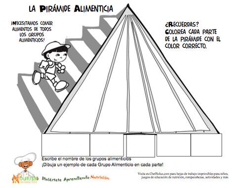 free printable food pyramid guidefree printable food