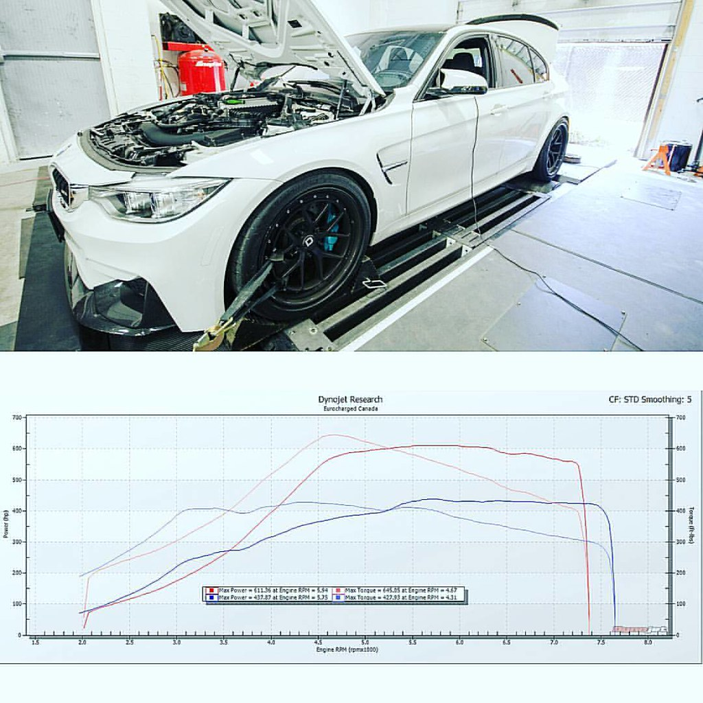 Pure Performance Turbos: F8X S55 PURE Stage 2 Turbo Upgrade - Results Thread!