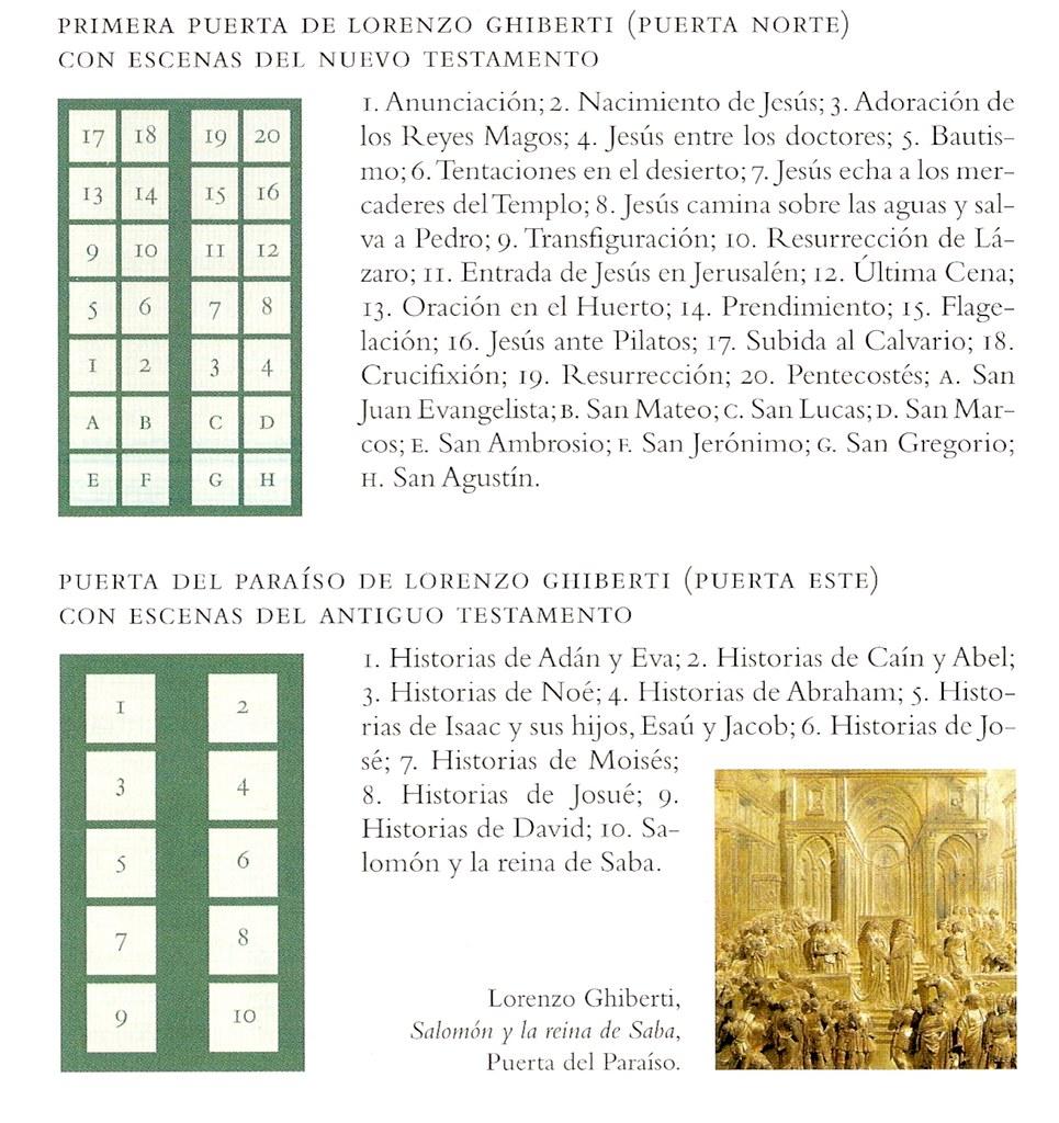Portas de Ghiberti - Florença