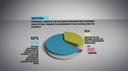 Internet Filter Survey Results