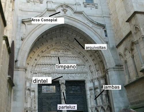 Arte gotico arquitectura p gina 3 for Arquitectura gotica partes