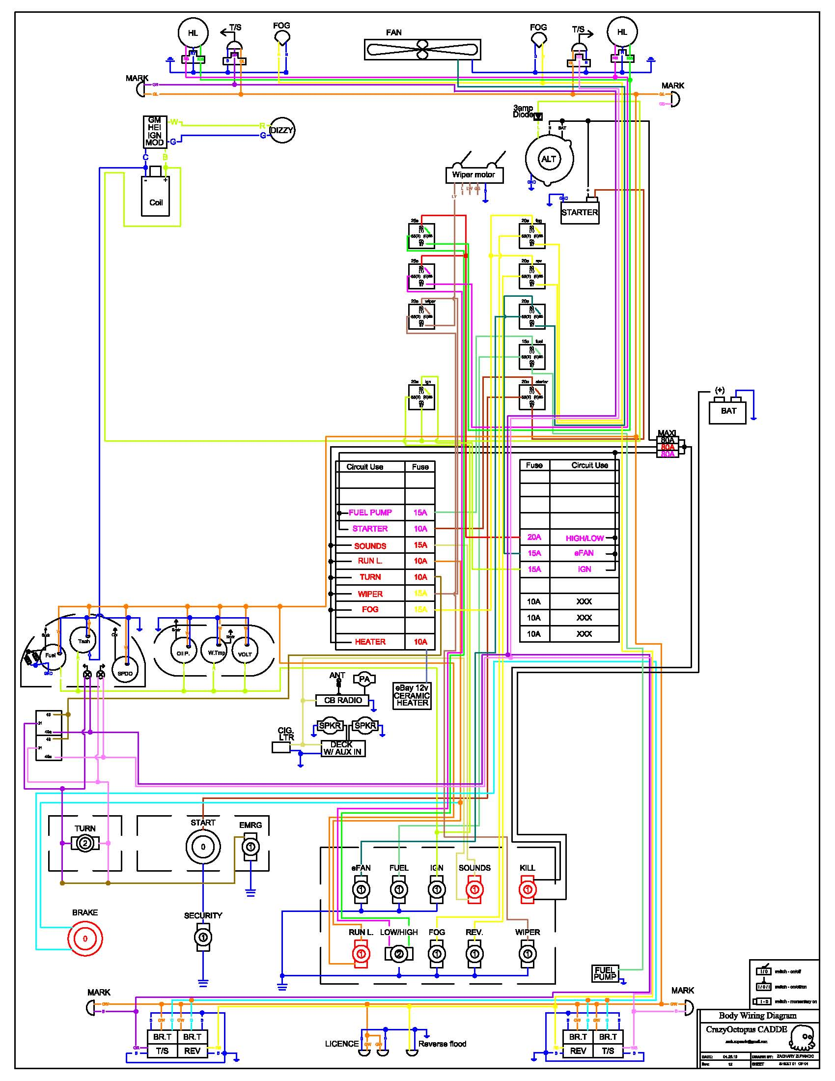 basic race car ignition wiring diagram car electrical wiring electrical  circuit pen wiring electrical box electrical