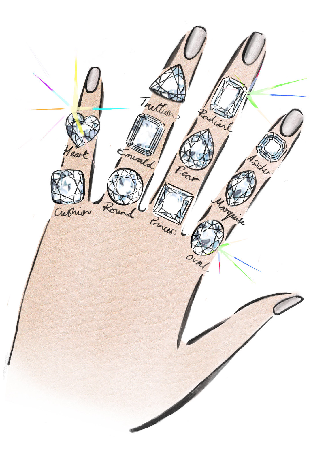 DiamondEngagementRings