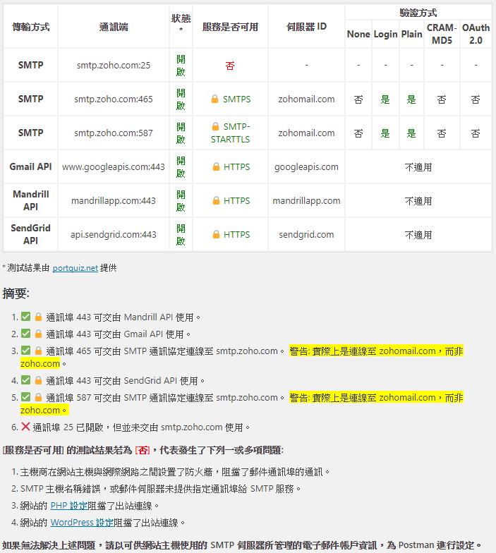 OpenShift 免費主機的測試結果