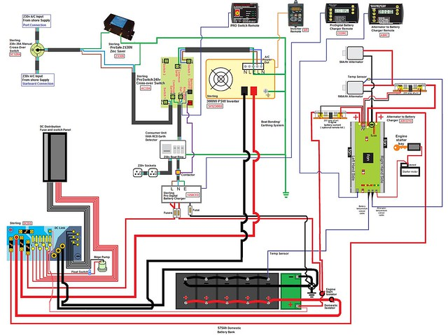 Sterling Power Components Wiring Diagram V2