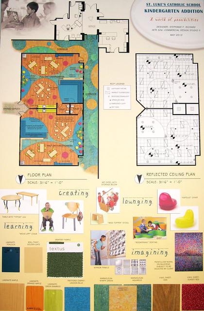 Z Classroom Design ~ Kindergarten classroom design board of with samples