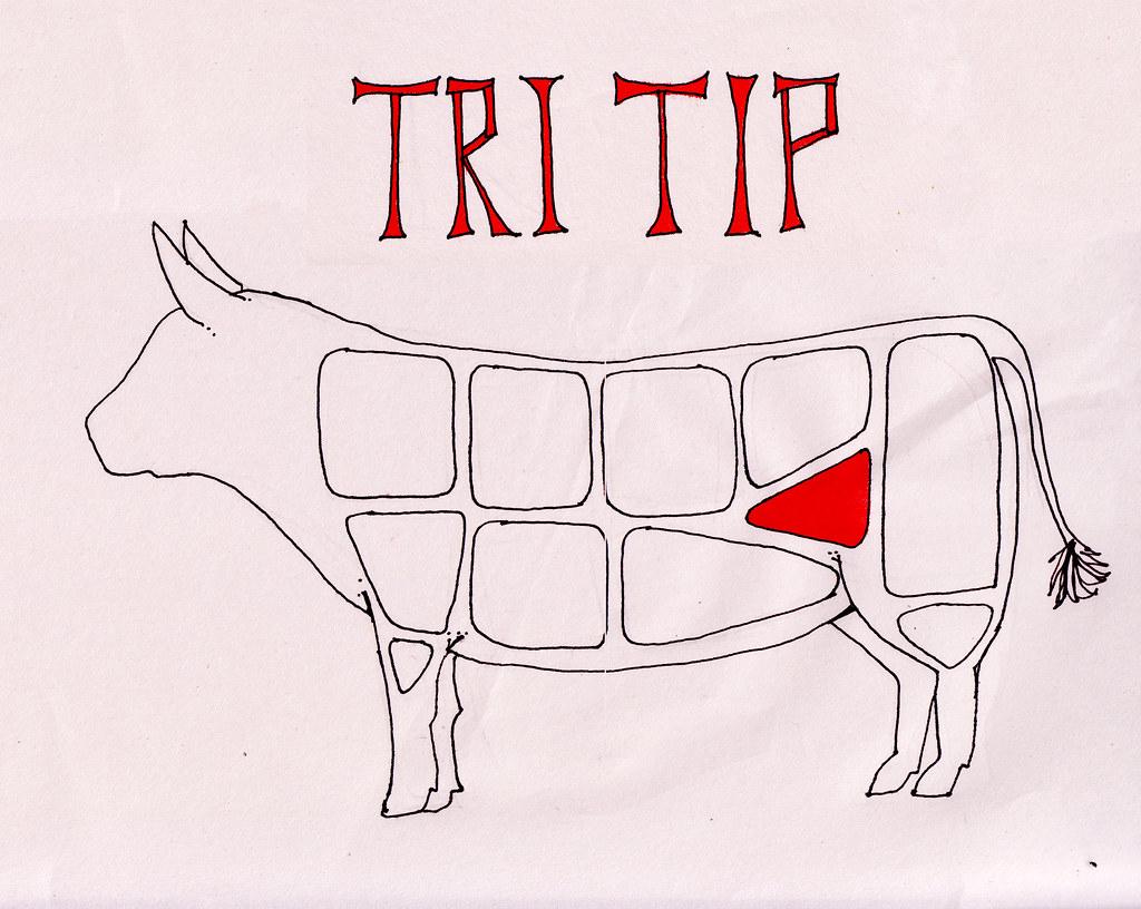 goat meat cuts diagram goat free engine image for user manual download. Black Bedroom Furniture Sets. Home Design Ideas