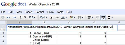Import wikipedia table into google spreadsheet | Tony Hirst