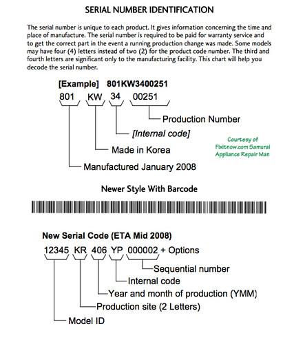 Lg phone serial number lookup