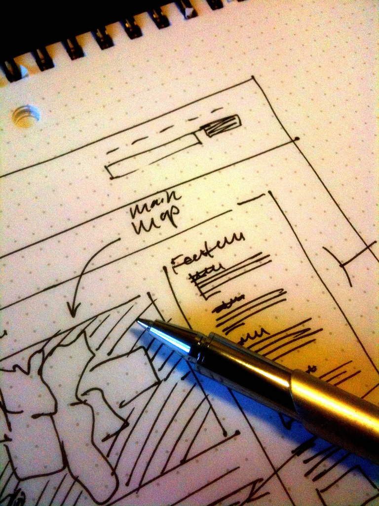 Wireframing (sumber: Mike Rohde @ flickr)