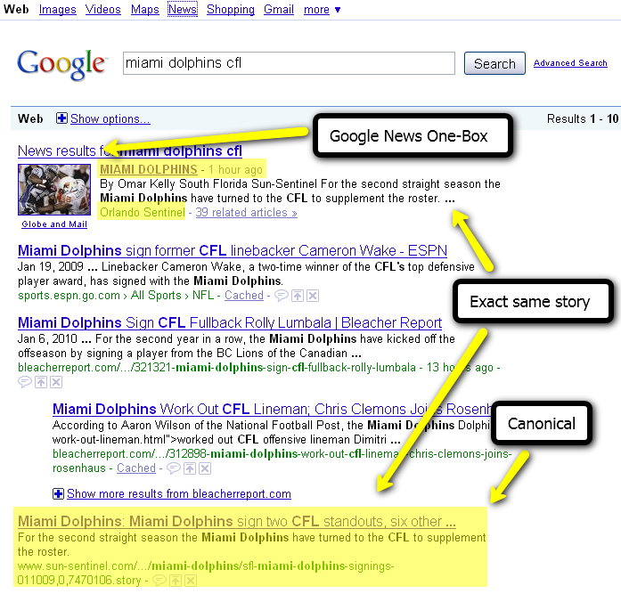 Cross Domain Canonical Works for Google Web, Not Google News [proof]