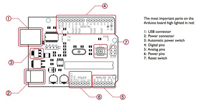 Arduino Circuit Board Diagram