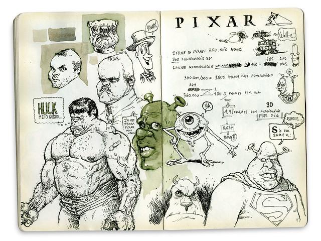 Hulk, Shrek e Mike Wazowski