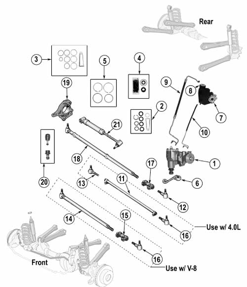 zj steering upgrade - which part s