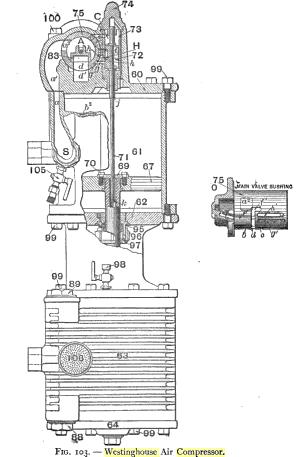 Westinghouse Compressor, cutaway