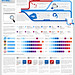 HTML5 (Infographic) by littlepixer