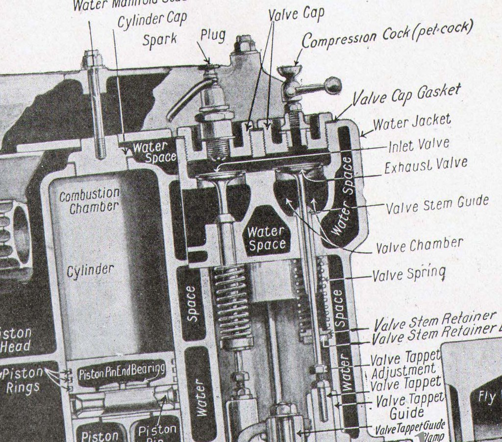 ford model a engine how it works vintage charts 1927 a photo on rh flickriver com 1929 ford model a engine diagram Ford Model A Schematics