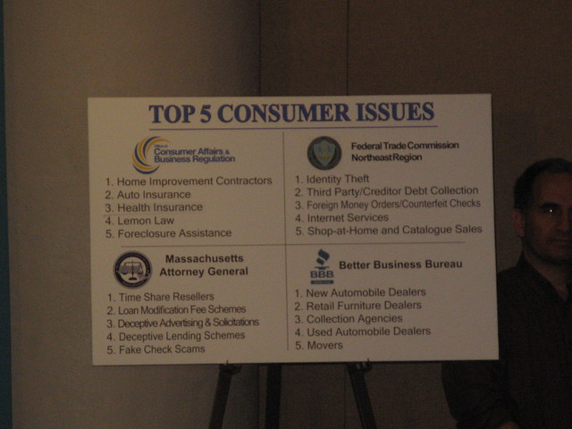 Top 5 Consumer Complaints Event: March 2010