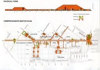 Market Street Design Plan (1967)