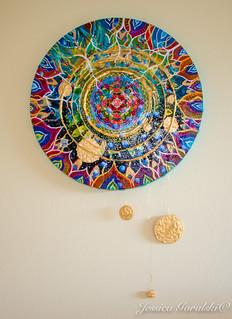 Planet Qi Mandala