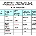 Urban Permaculture Design Course - Group Design Projects for Summer 2010