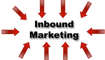 InBound Marketing Online