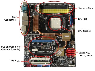 Pc For Home Use Under