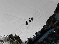 Panoramic Mont Blanc cable car