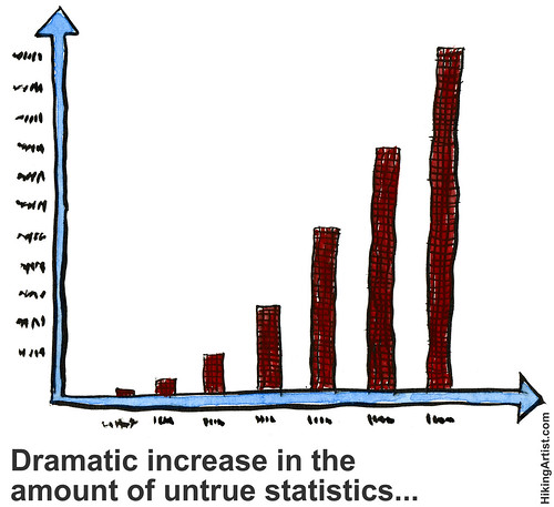 Statistics about statistics about...