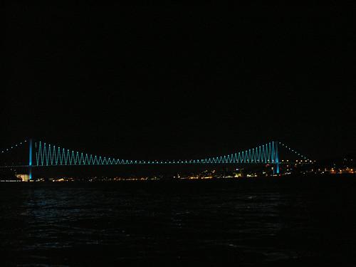 Kék híd