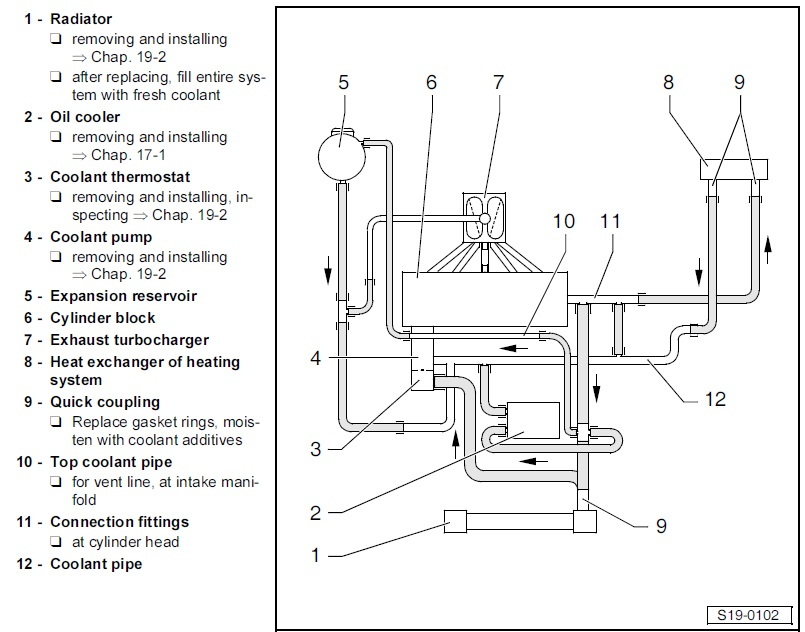 1 8t cooling system diagram