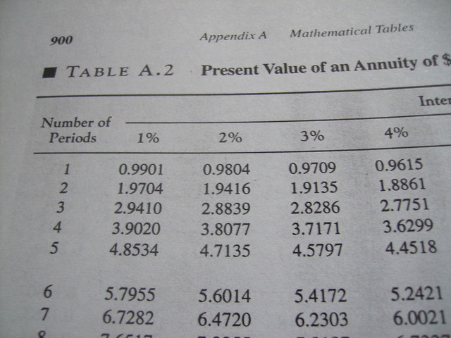 Annuityf finance annuity tables for Table 6 5 present value