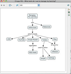 My first concept map