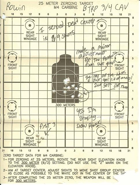 Army Army Zero Target