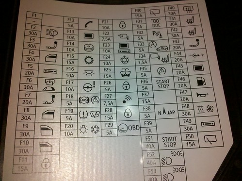 Mini cooper s fuse box diagram for free engine