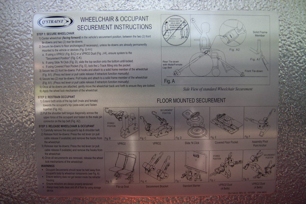 how to use a wheelchair instructions
