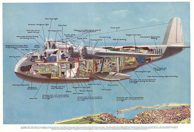 1936 ... Short 'Empire' flying boat