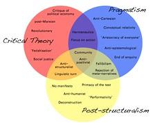 Scientific Realism, Constructive Empiricism, and Structuralism
