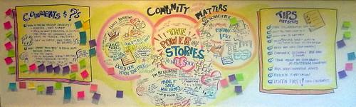 Full Storytelling Panel