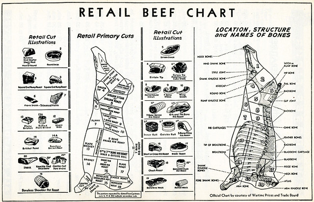 beef chart retail cuts pictures to pin on pinterest
