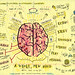 Map of A Whole New Mind by Daniel Pink by Austin Kleon