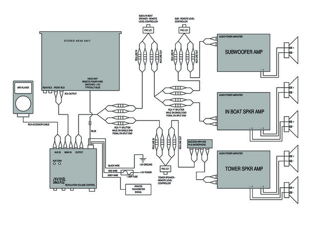wiring diagram for boat stereo the wiring diagram boat stereo installation wiring diagram nilza wiring diagram