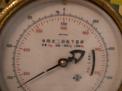 tachometer(0.0), barometer(1.0), tool(1.0), gauge(1.0), measuring instrument(1.0), circle(1.0),
