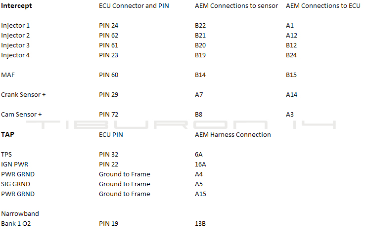Aem Fic Wiring Guide For Both I4 U0026v6 Engines - Page 3